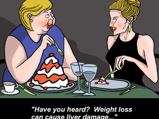 Are You In Denial About Your Diet