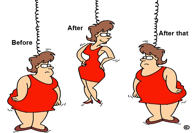 How to Stop Yo Yo Dieting Forever!