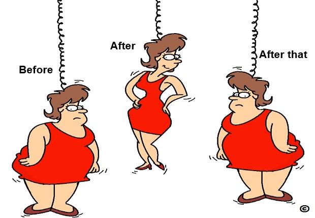 How to stop yo yo dieting forever wet wolf training stopboris Choice Image
